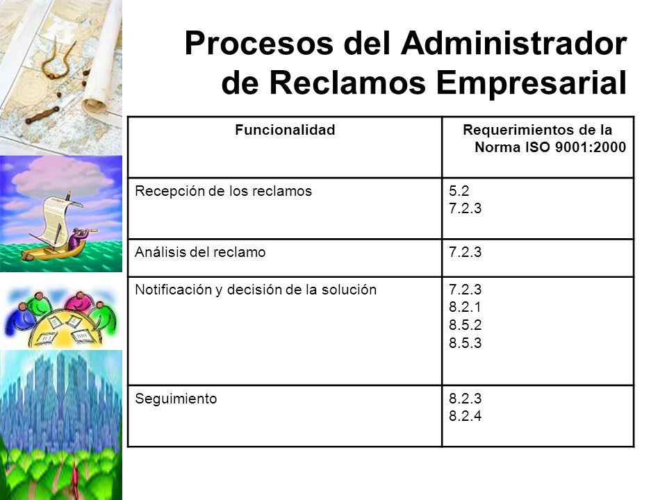 Procesos del Administrador de Reclamos Empresarial