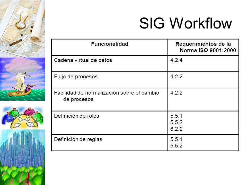 Requerimientos de la Norma ISO 9001:2000