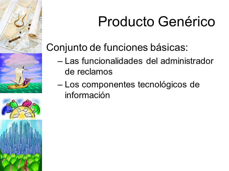 Producto Genérico Conjunto de funciones básicas: