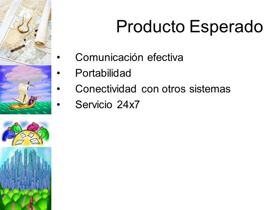 Producto Esperado Comunicación efectiva Portabilidad