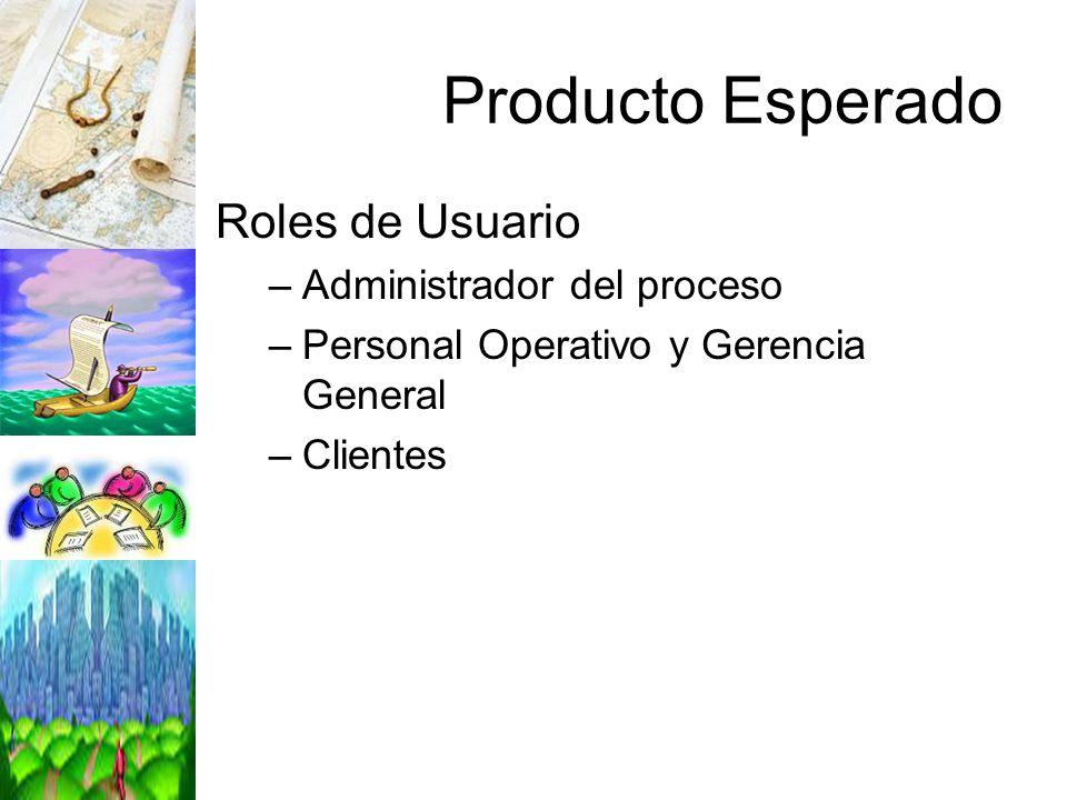 Producto Esperado Roles de Usuario Administrador del proceso