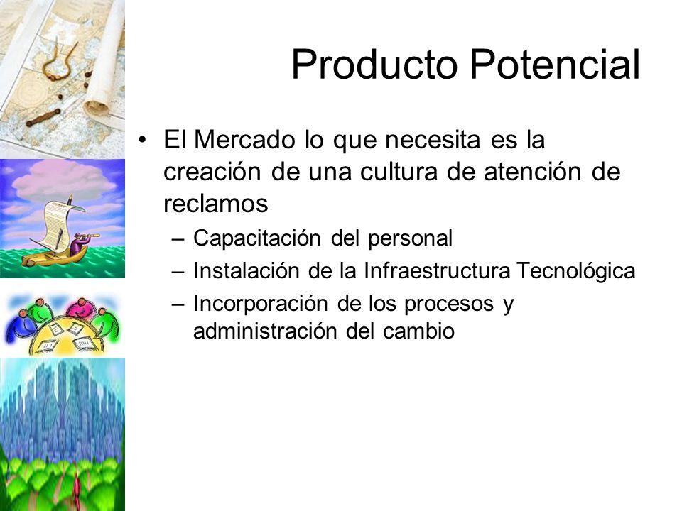 Producto Potencial El Mercado lo que necesita es la creación de una cultura de atención de reclamos.