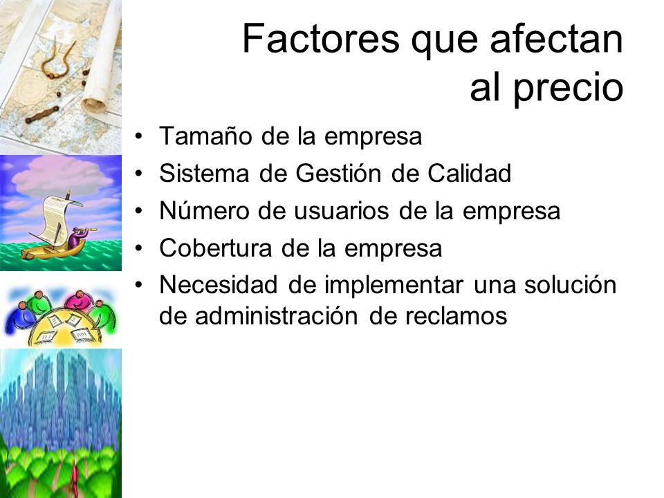 Factores que afectan al precio