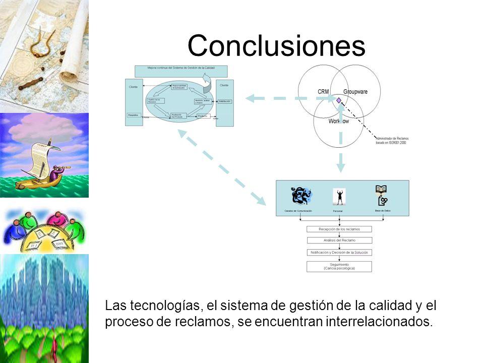 Conclusiones Las tecnologías, el sistema de gestión de la calidad y el proceso de reclamos, se encuentran interrelacionados.
