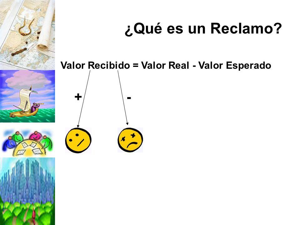 ¿Qué es un Reclamo Valor Recibido = Valor Real - Valor Esperado + -
