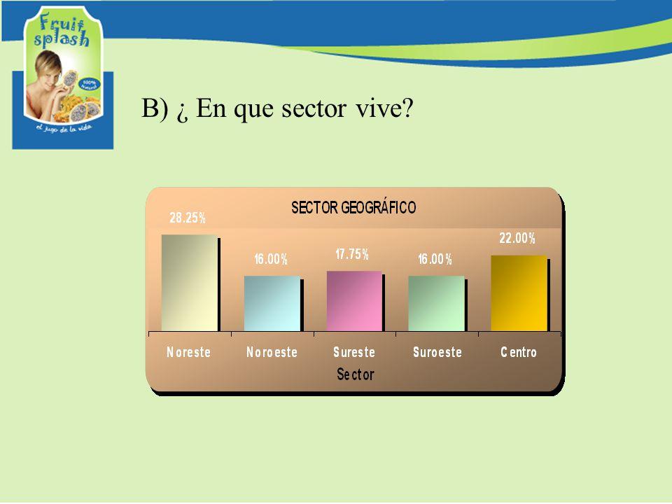 B) ¿ En que sector vive
