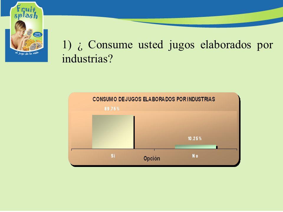 1) ¿ Consume usted jugos elaborados por industrias