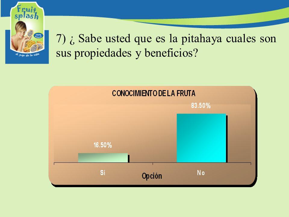 7) ¿ Sabe usted que es la pitahaya cuales son sus propiedades y beneficios