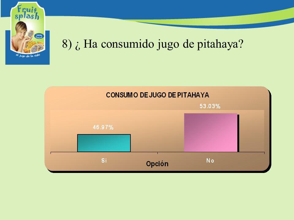 8) ¿ Ha consumido jugo de pitahaya