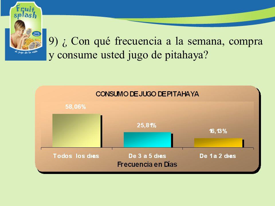9) ¿ Con qué frecuencia a la semana, compra y consume usted jugo de pitahaya