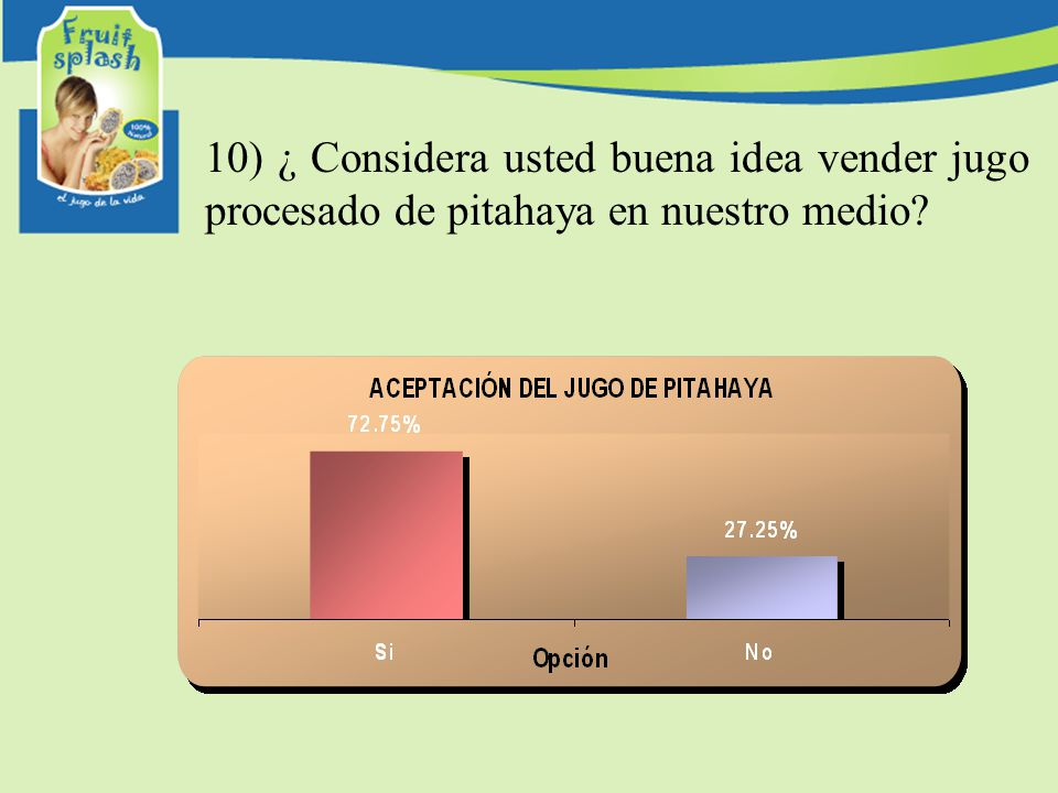 10) ¿ Considera usted buena idea vender jugo procesado de pitahaya en nuestro medio
