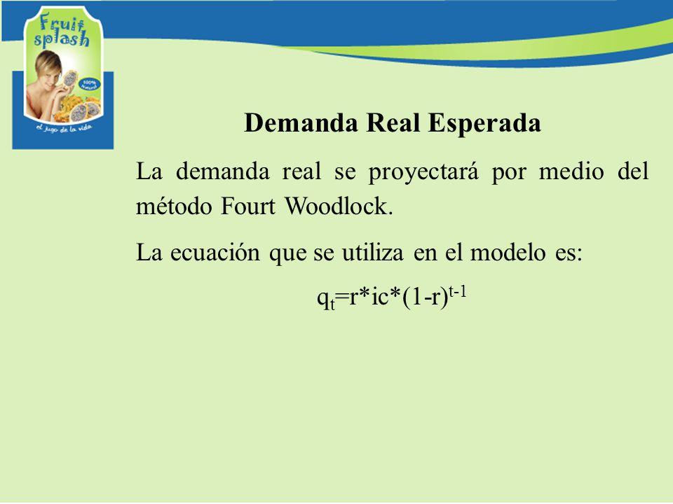 Demanda Real Esperada La demanda real se proyectará por medio del método Fourt Woodlock. La ecuación que se utiliza en el modelo es: