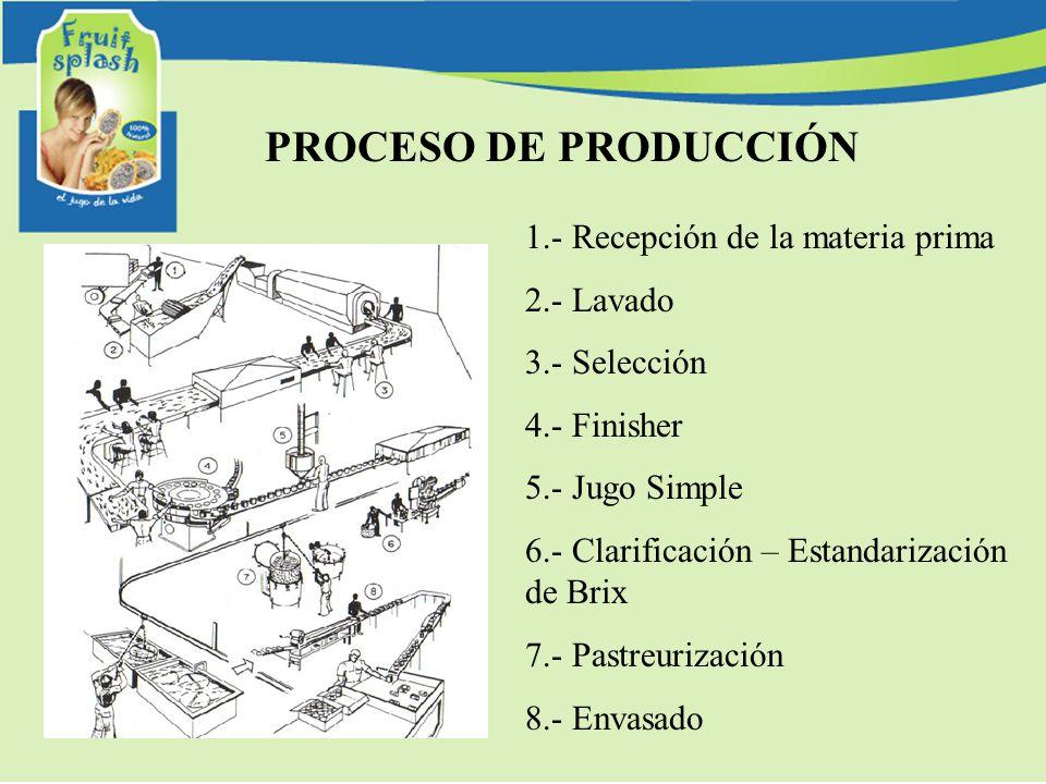 PROCESO DE PRODUCCIÓN 1.- Recepción de la materia prima 2.- Lavado