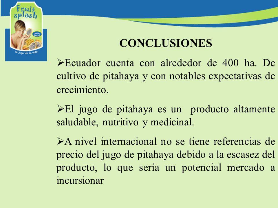 CONCLUSIONES Ecuador cuenta con alrededor de 400 ha. De cultivo de pitahaya y con notables expectativas de crecimiento.
