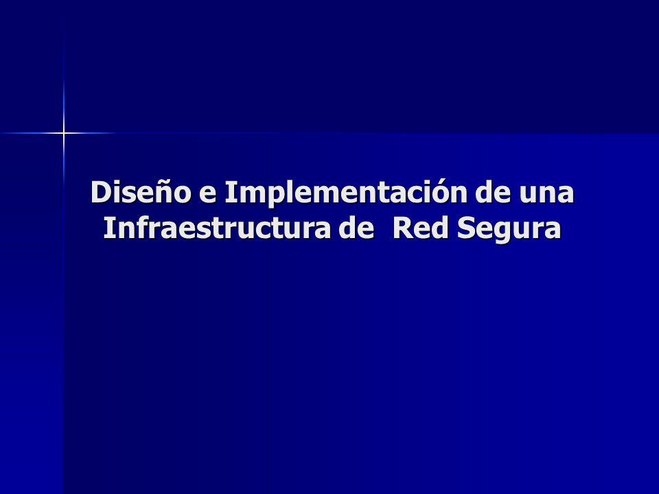 Diseño e Implementación de una Infraestructura de Red Segura