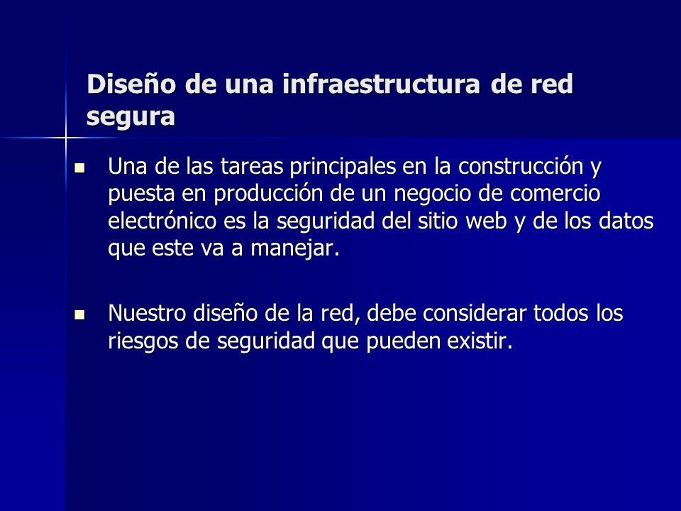 Diseño de una infraestructura de red segura