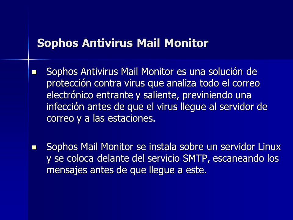 Sophos Antivirus Mail Monitor