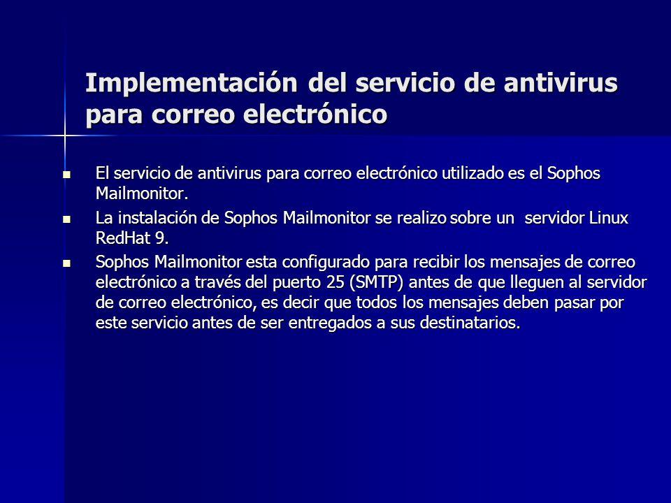 Implementación del servicio de antivirus para correo electrónico