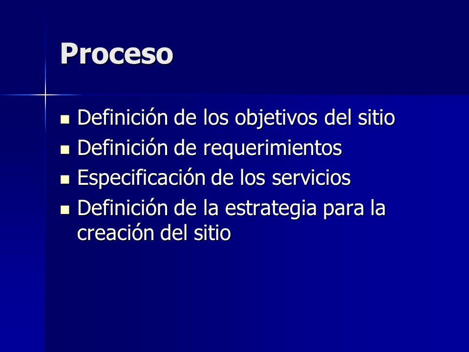 Proceso Definición de los objetivos del sitio
