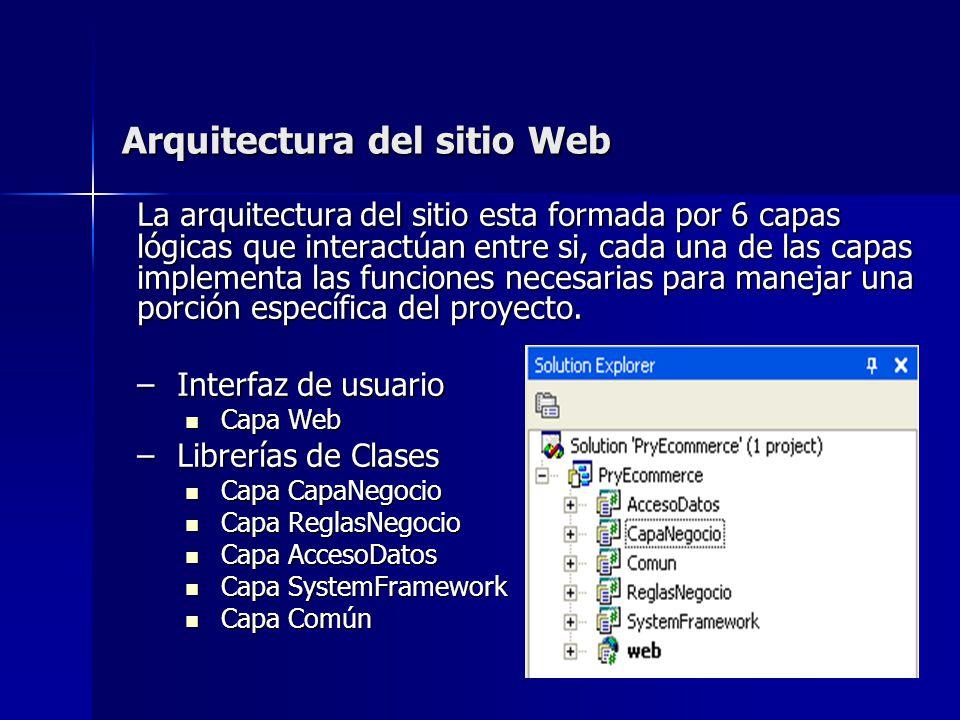 Arquitectura del sitio Web