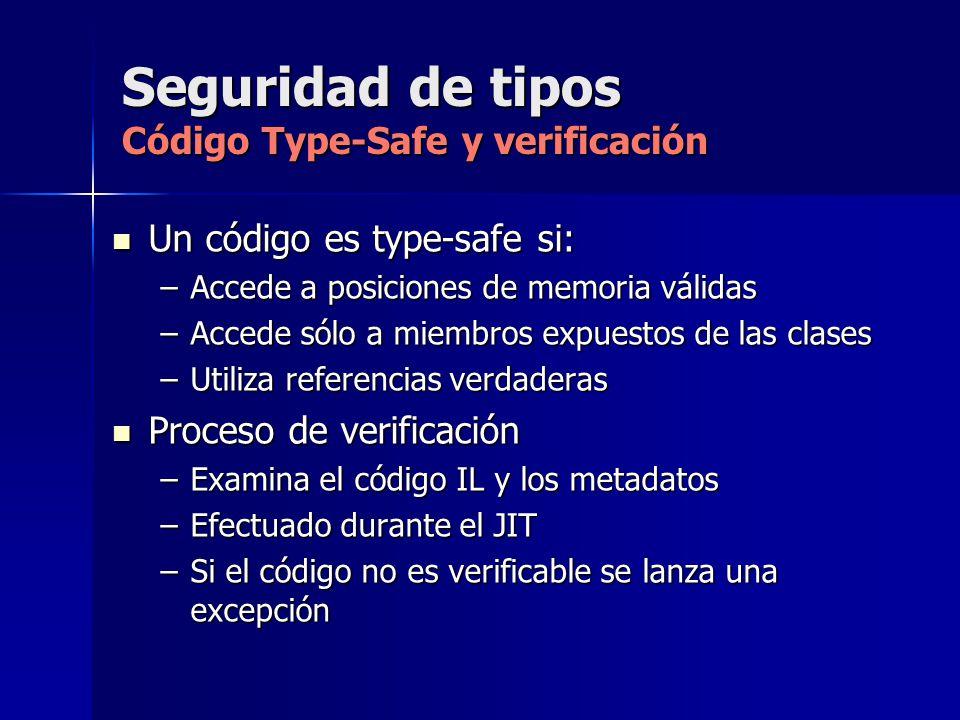 Seguridad de tipos Código Type-Safe y verificación
