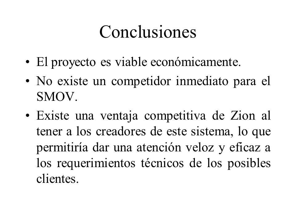 Conclusiones El proyecto es viable económicamente.
