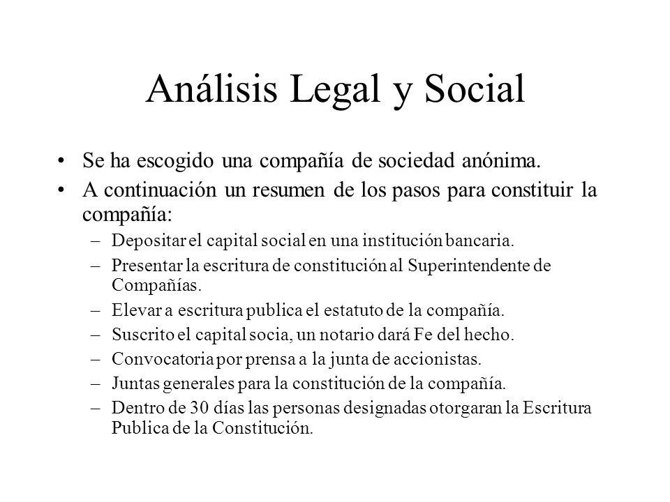 Análisis Legal y Social