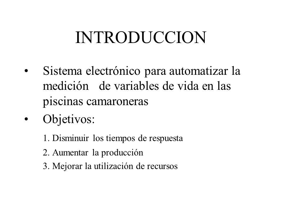 INTRODUCCION Sistema electrónico para automatizar la medición de variables de vida en las piscinas camaroneras.