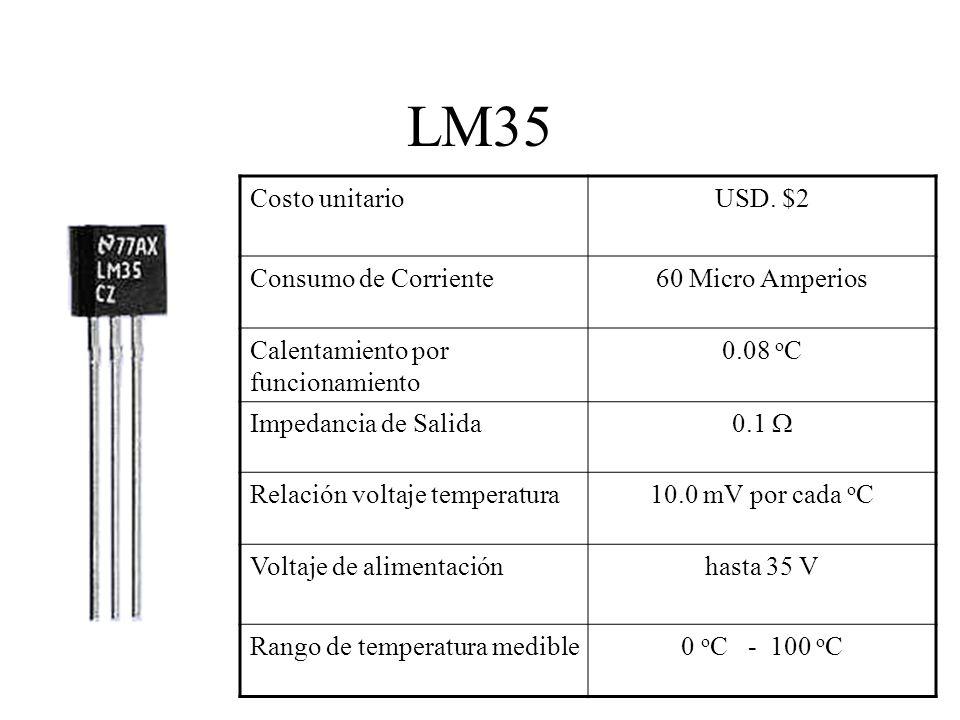 LM35 Costo unitario USD. $2 Consumo de Corriente 60 Micro Amperios