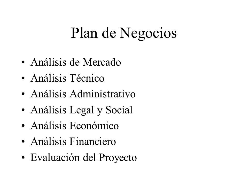 Plan de Negocios Análisis de Mercado Análisis Técnico