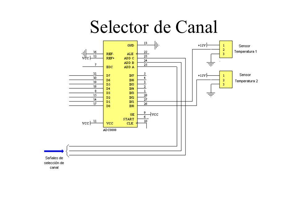 Selector de Canal