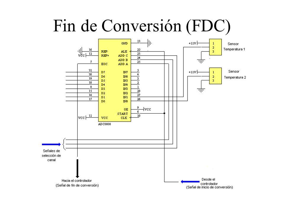 Fin de Conversión (FDC)