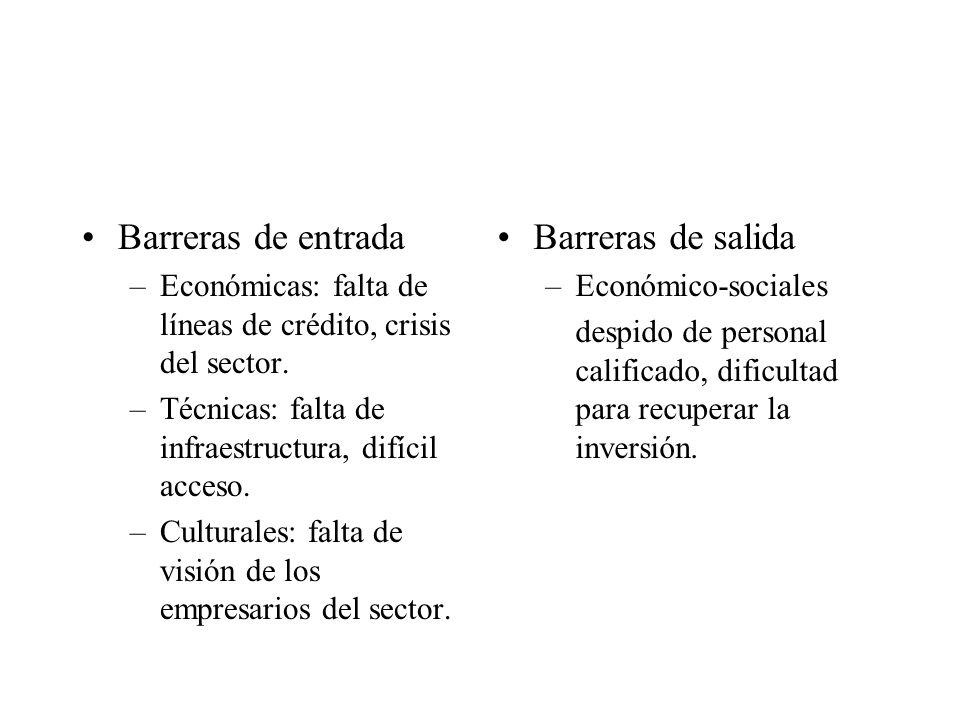 Barreras de entrada Barreras de salida