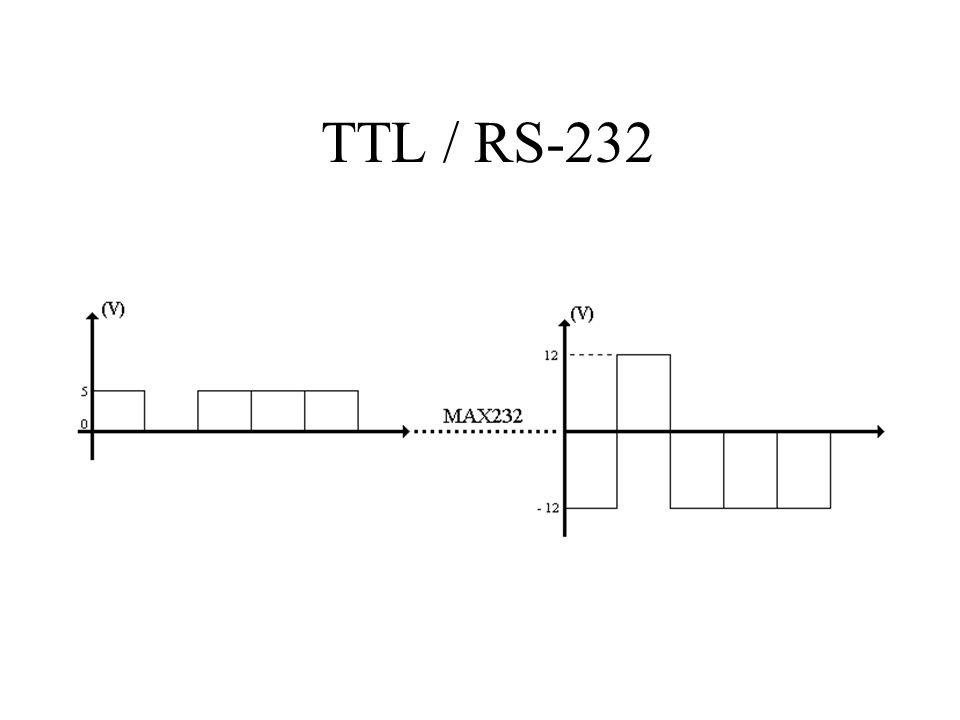 TTL / RS-232