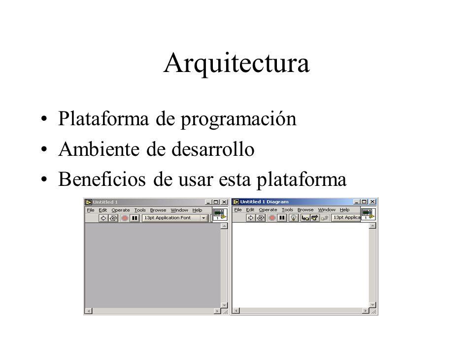 Arquitectura Plataforma de programación Ambiente de desarrollo