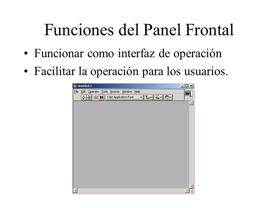 Funciones del Panel Frontal