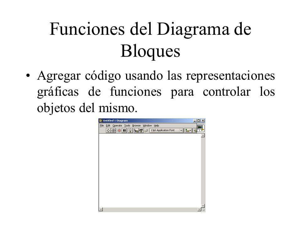 Funciones del Diagrama de Bloques
