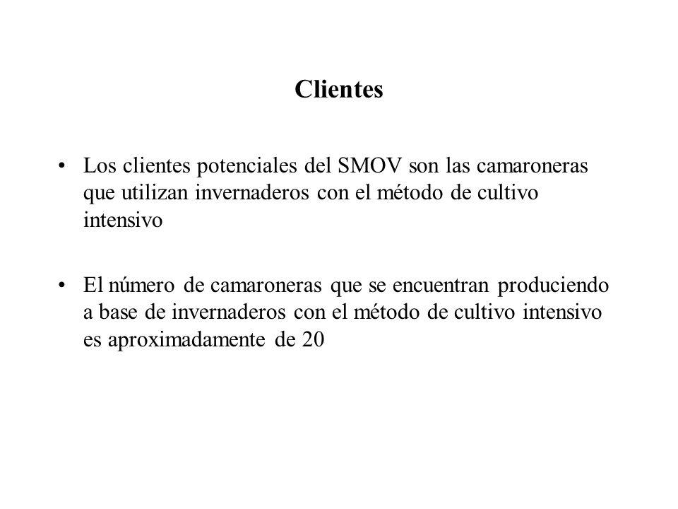 Clientes Los clientes potenciales del SMOV son las camaroneras que utilizan invernaderos con el método de cultivo intensivo.