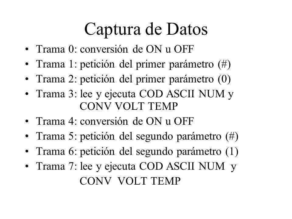 Captura de Datos Trama 0: conversión de ON u OFF
