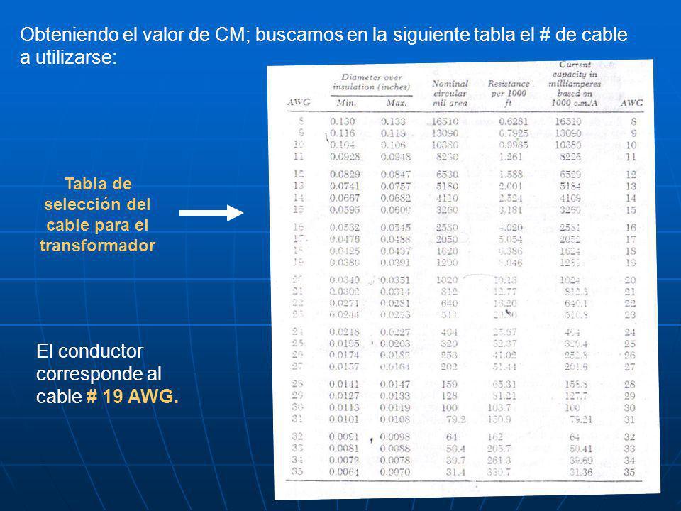 Tabla de selección del cable para el transformador