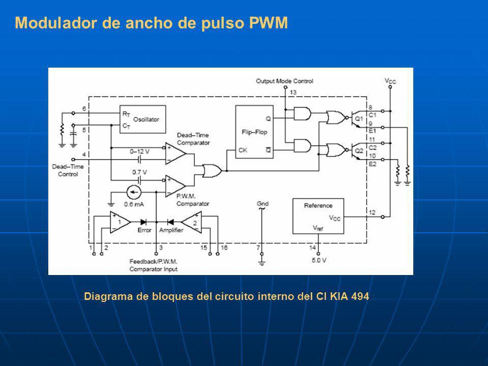 Modulador de ancho de pulso PWM