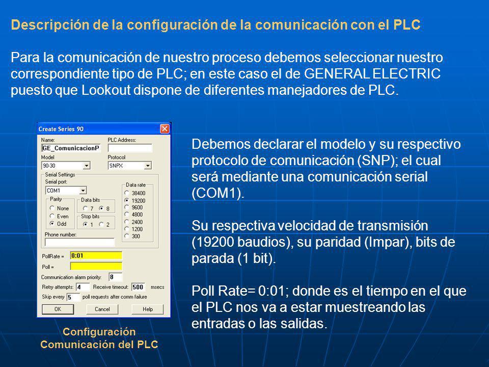 Descripción de la configuración de la comunicación con el PLC