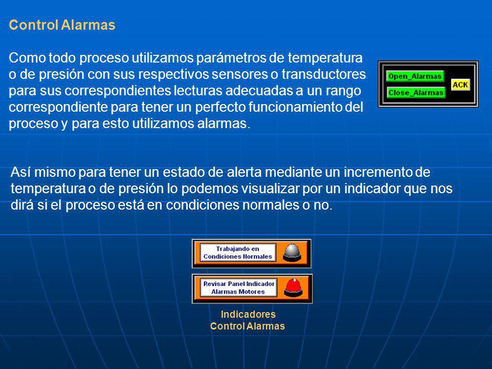Control Alarmas