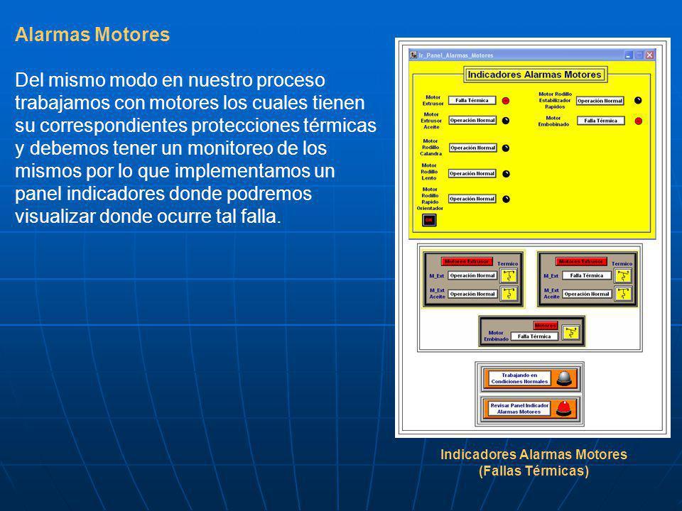 Indicadores Alarmas Motores (Fallas Térmicas)
