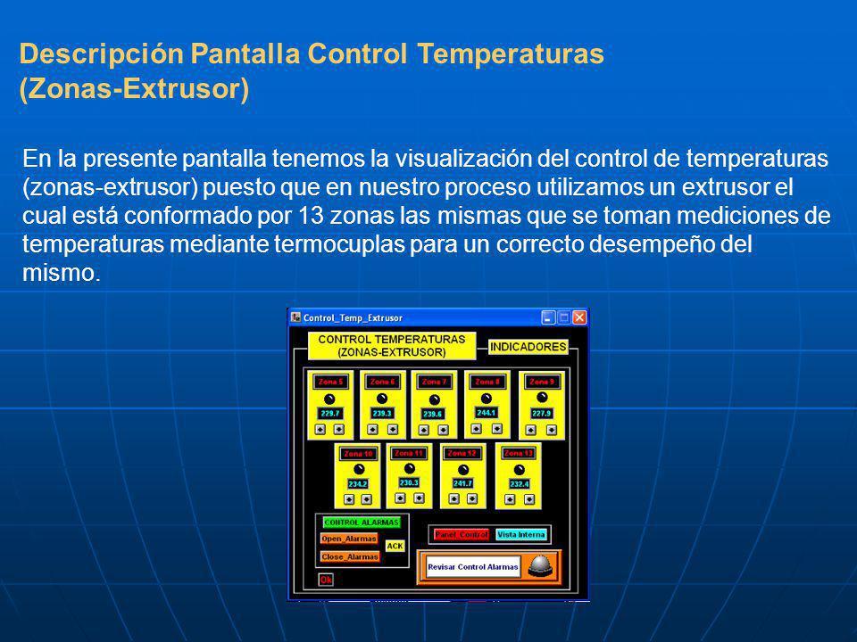 Descripción Pantalla Control Temperaturas (Zonas-Extrusor)