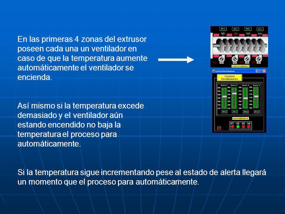 En las primeras 4 zonas del extrusor poseen cada una un ventilador en caso de que la temperatura aumente automáticamente el ventilador se encienda.