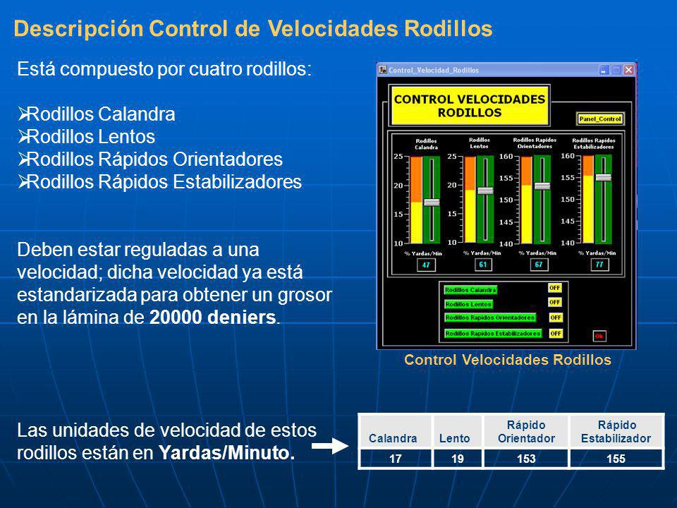 Descripción Control de Velocidades Rodillos