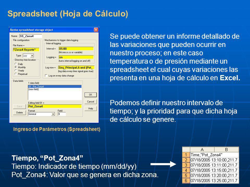 Spreadsheet (Hoja de Cálculo)