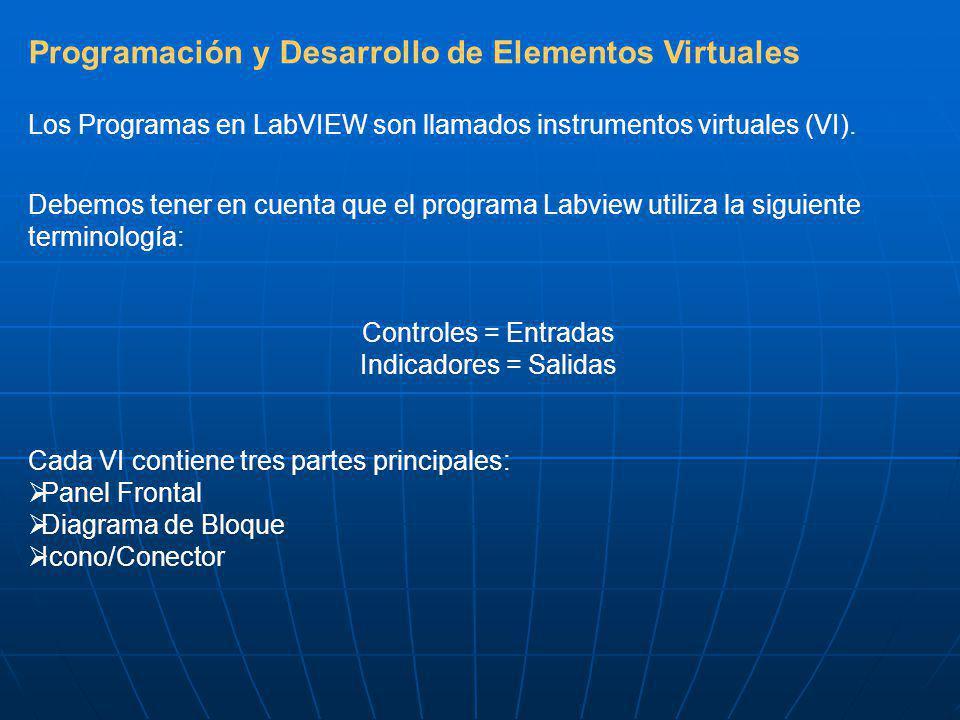 Programación y Desarrollo de Elementos Virtuales