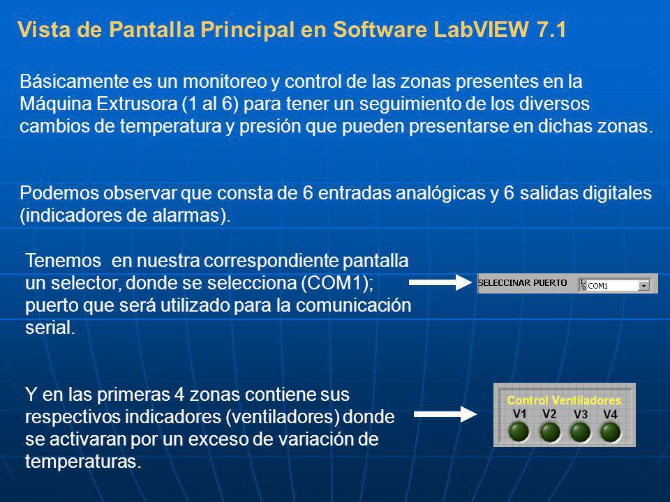 Vista de Pantalla Principal en Software LabVIEW 7.1